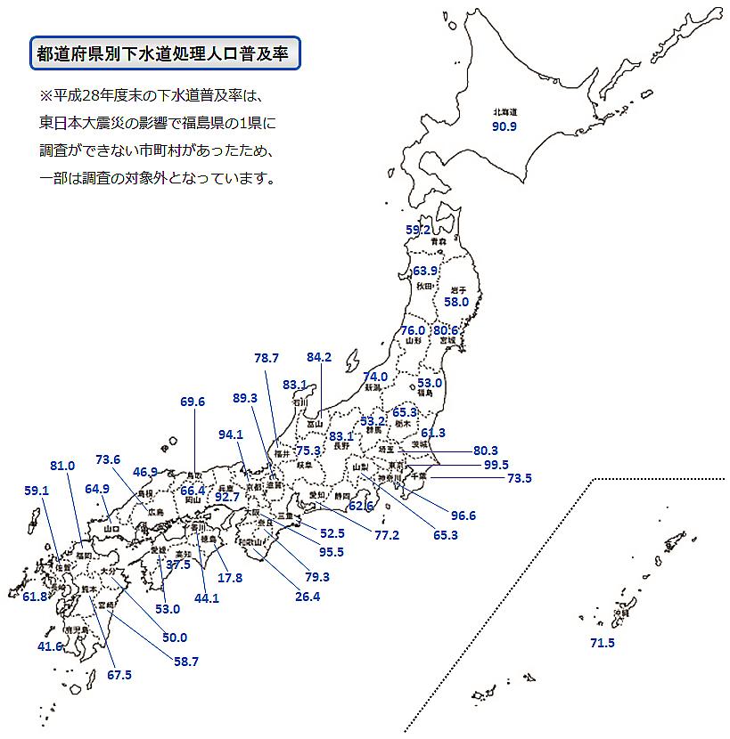 都道府県別下水道処理人口普及率